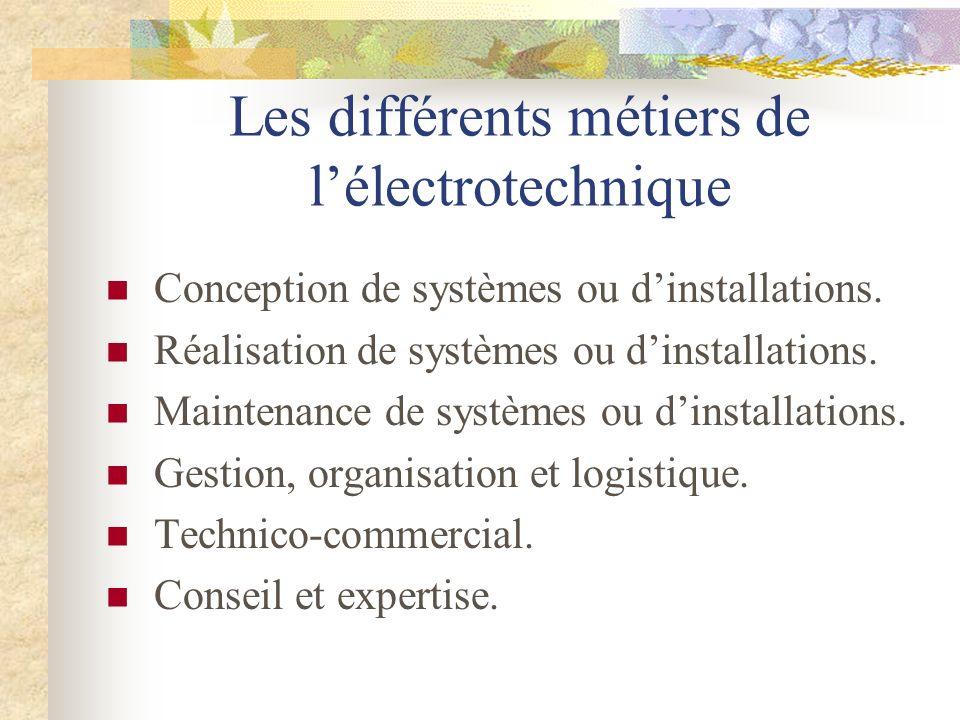 Les différents métiers de lélectrotechnique Conception de systèmes ou dinstallations. Réalisation de systèmes ou dinstallations. Maintenance de systèm