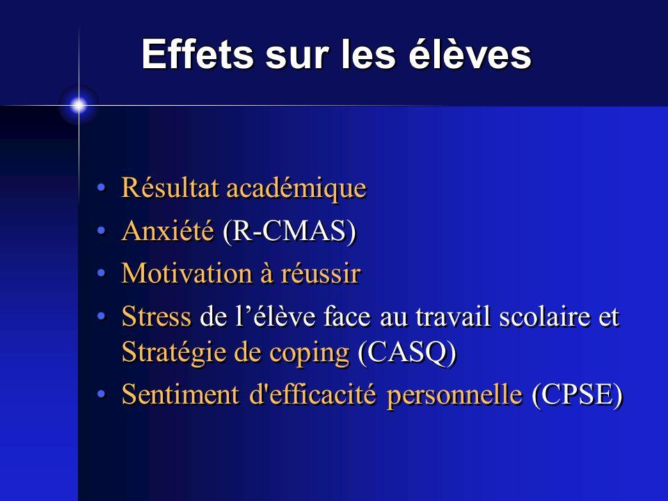 Effets sur les élèves Résultat académique Anxiété (R-CMAS) Motivation à réussir Stress de lélève face au travail scolaire et Stratégie de coping (CASQ