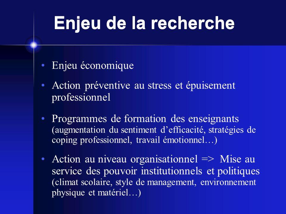 Enjeu de la recherche Enjeu économique Action préventive au stress et épuisement professionnel Programmes de formation des enseignants (augmentation d