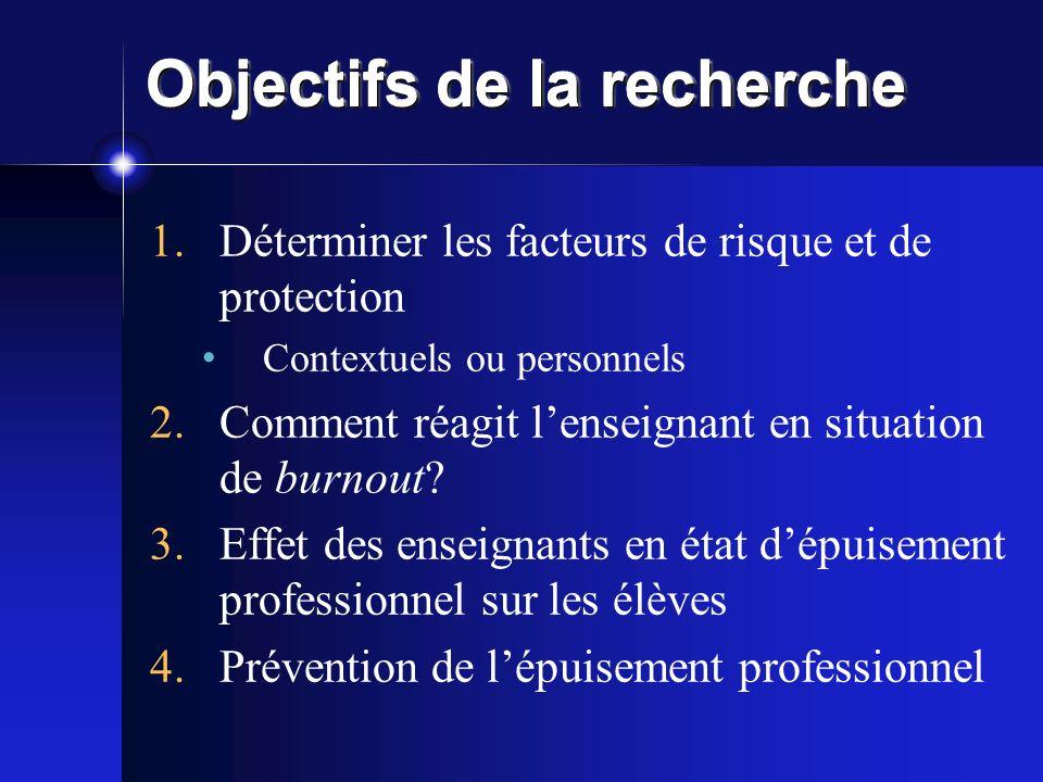 Objectifs de la recherche 1.Déterminer les facteurs de risque et de protection Contextuels ou personnels 2.Comment réagit lenseignant en situation de