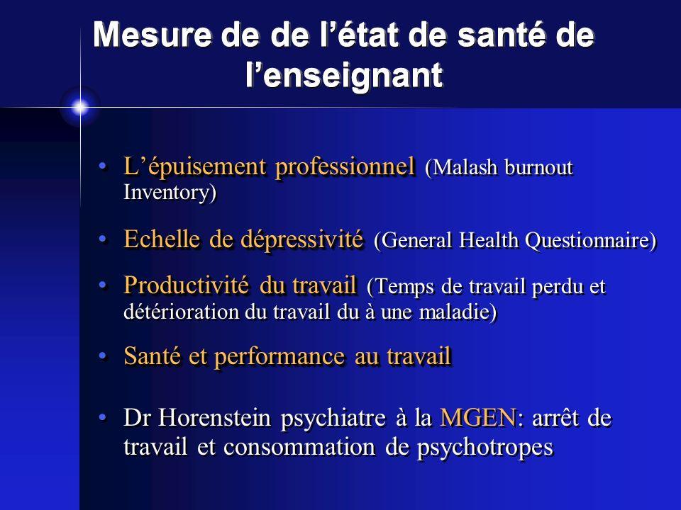 Mesure de de létat de santé de lenseignant Lépuisement professionnelLépuisement professionnel (Malash burnout Inventory) Echelle de dépressivitéEchell