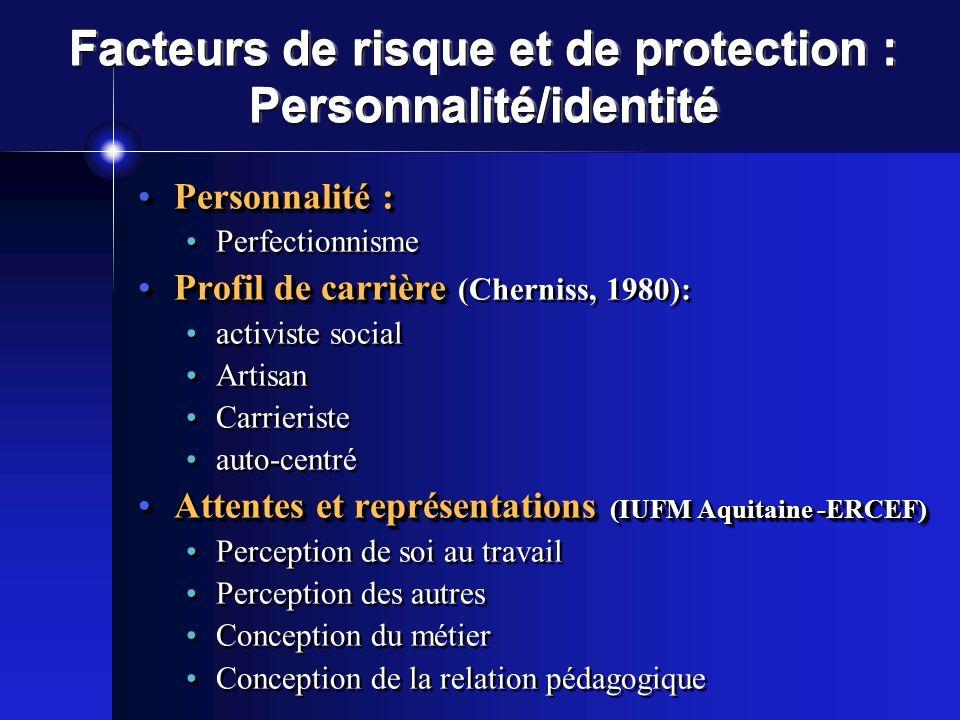 Facteurs de risque et de protection : Personnalité/identité Personnalité :Personnalité : Perfectionnisme Profil de carrièreProfil de carrière (Chernis