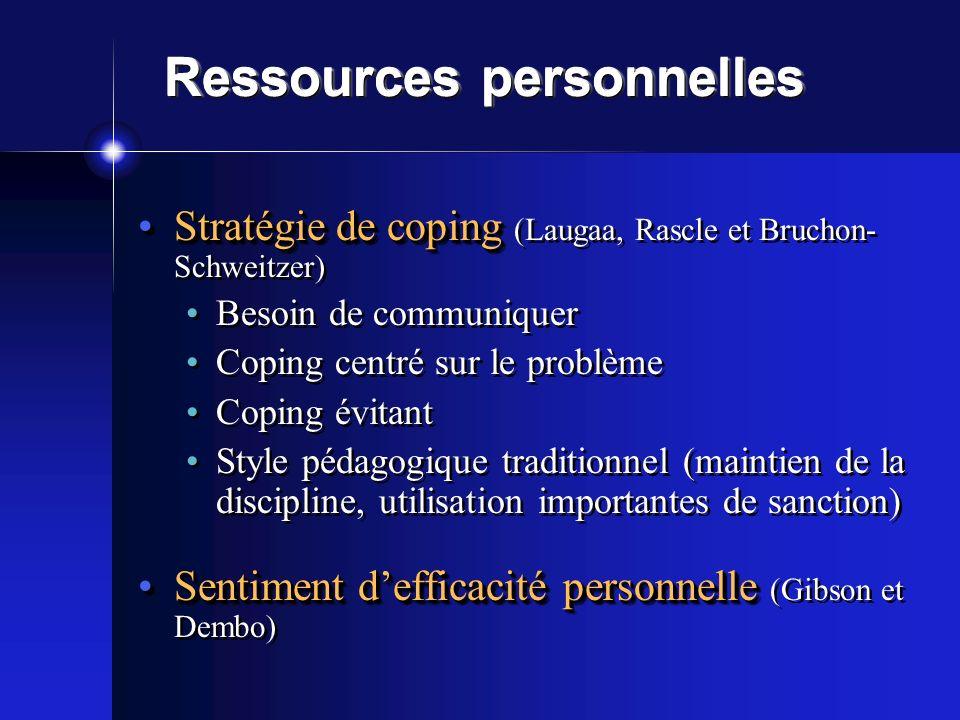 Ressources personnelles Stratégie de copingStratégie de coping (Laugaa, Rascle et Bruchon- Schweitzer) Besoin de communiquer Coping centré sur le prob