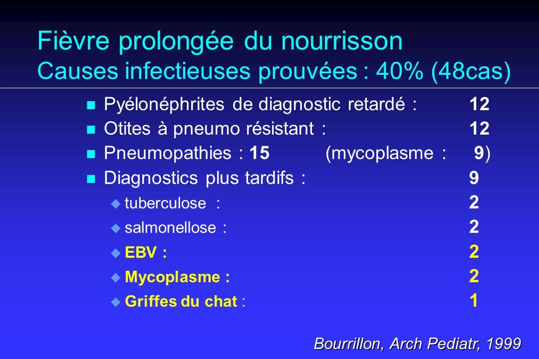 Fièvre prolongée du nourrisson Causes infectieuses prouvées : 40% (48cas) n Pyélonéphrites de diagnostic retardé : 12 n Otites à pneumo résistant : 12 n Pneumopathies : 15 (mycoplasme : 9) n Diagnostics plus tardifs : 9 u tuberculose : 2 u salmonellose : 2 u EBV : 2 u Mycoplasme : 2 u Griffes du chat : 1 Bourrillon, Arch Pediatr, 1999