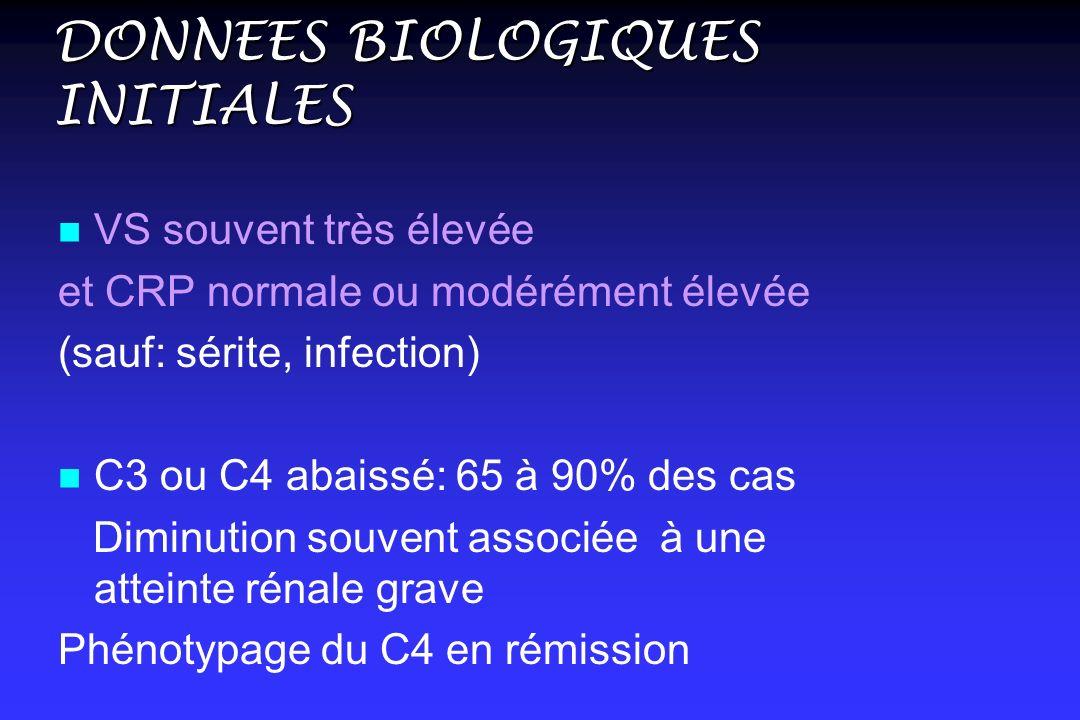 DONNEES BIOLOGIQUES INITIALES n n VS souvent très élevée et CRP normale ou modérément élevée (sauf: sérite, infection) n n C3 ou C4 abaissé: 65 à 90% des cas Diminution souvent associée à une atteinte rénale grave Phénotypage du C4 en rémission