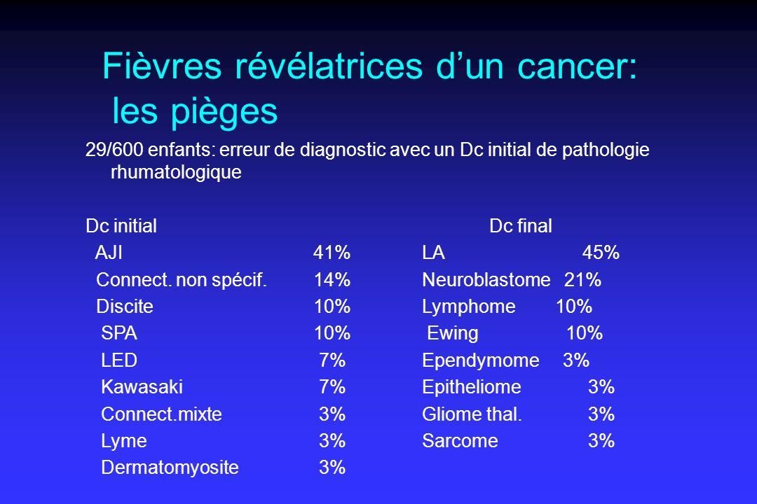 Fièvres révélatrices dun cancer: les pièges 29/600 enfants: erreur de diagnostic avec un Dc initial de pathologie rhumatologique Dc initialDc final AJI 41%LA 45% Connect.