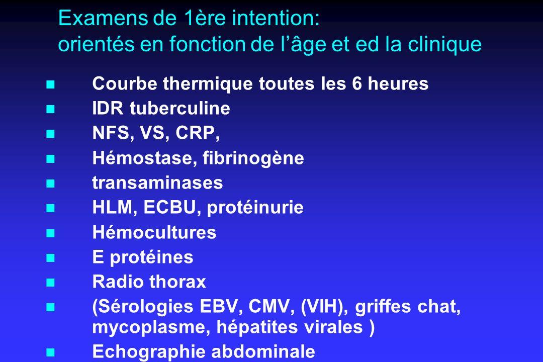 Examens de 1ère intention: orientés en fonction de lâge et ed la clinique n Courbe thermique toutes les 6 heures n IDR tuberculine n NFS, VS, CRP, n Hémostase, fibrinogène n transaminases n HLM, ECBU, protéinurie n Hémocultures n E protéines n Radio thorax n (Sérologies EBV, CMV, (VIH), griffes chat, mycoplasme, hépatites virales ) n Echographie abdominale