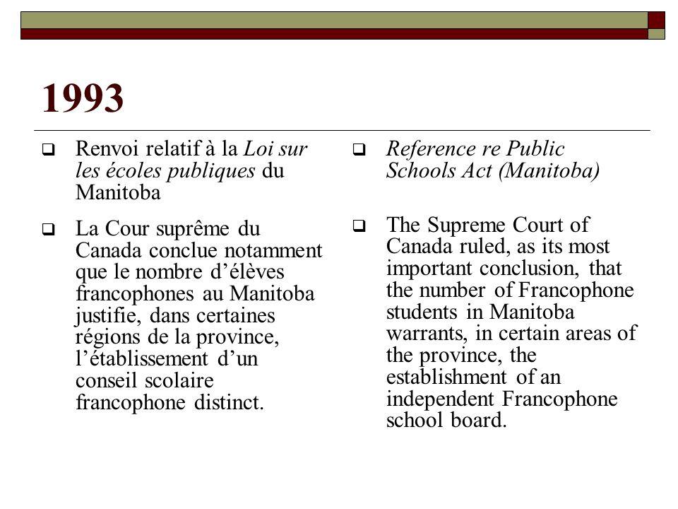 1993 Renvoi relatif à la Loi sur les écoles publiques du Manitoba La Cour suprême du Canada conclue notamment que le nombre délèves francophones au Manitoba justifie, dans certaines régions de la province, létablissement dun conseil scolaire francophone distinct.
