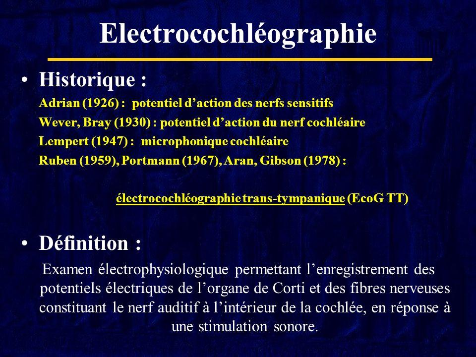 Electrocochléographie Historique : Adrian (1926) : potentiel daction des nerfs sensitifs Wever, Bray (1930) : potentiel daction du nerf cochléaire Lem