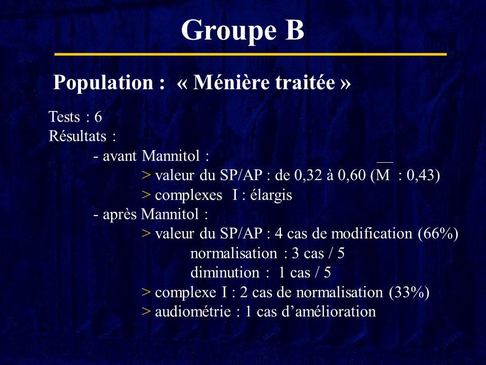 Groupe B Population : « Ménière traitée » Tests : 6 Résultats : - avant Mannitol : > valeur du SP/AP : de 0,32 à 0,60 (M : 0,43) > complexes I : élarg