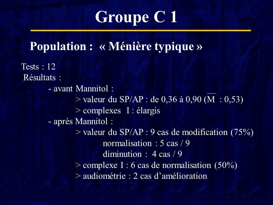 Groupe C 1 Population : « Ménière typique » Tests : 12 Résultats : - avant Mannitol : > valeur du SP/AP : de 0,36 à 0,90 (M : 0,53) > complexes I : él