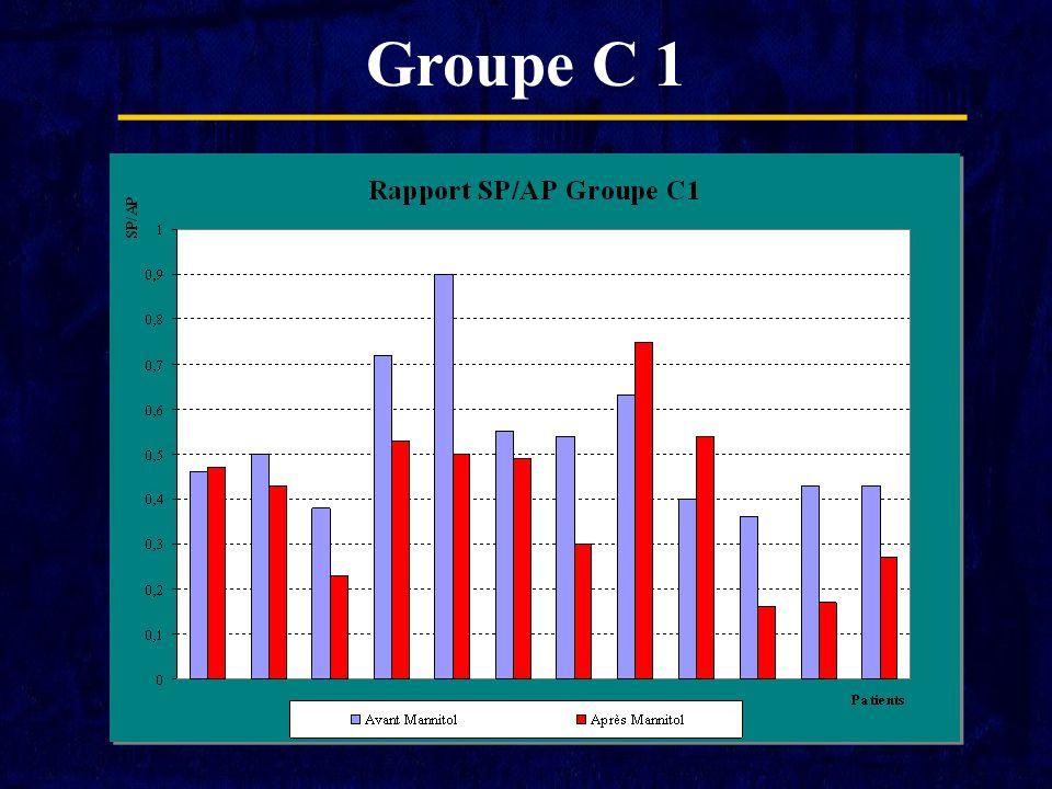 Groupe C 1