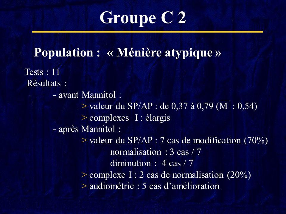 Groupe C 2 Population : « Ménière atypique » Tests : 11 Résultats : - avant Mannitol : > valeur du SP/AP : de 0,37 à 0,79 (M : 0,54) > complexes I : é