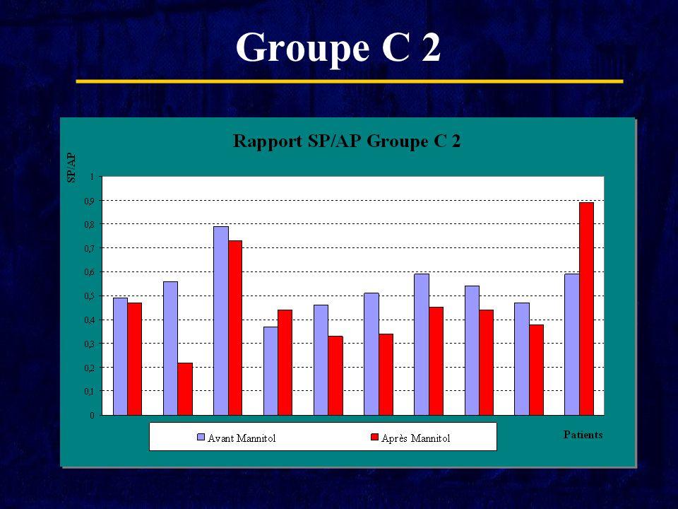 Groupe C 2