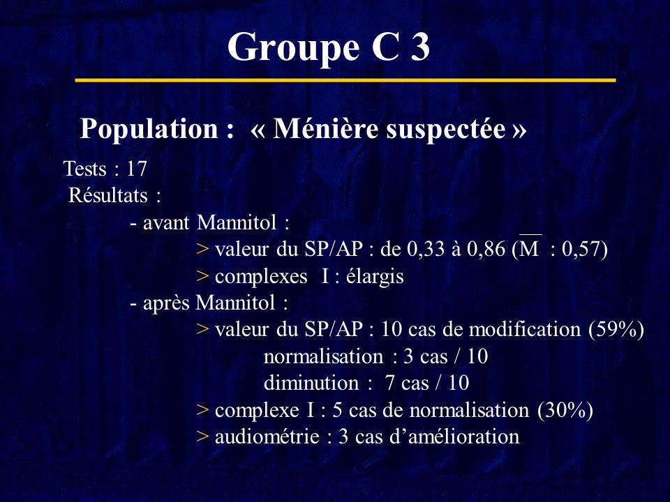 Groupe C 3 Population : « Ménière suspectée » Tests : 17 Résultats : - avant Mannitol : > valeur du SP/AP : de 0,33 à 0,86 (M : 0,57) > complexes I :
