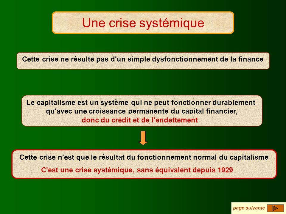 Une crise systémique Cette crise ne résulte pas d'un simple dysfonctionnement de la finance Le capitalisme est un système qui ne peut fonctionner dura