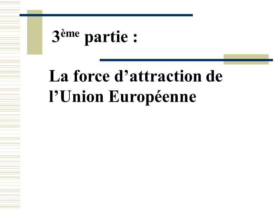 3 ème partie : La force dattraction de lUnion Européenne