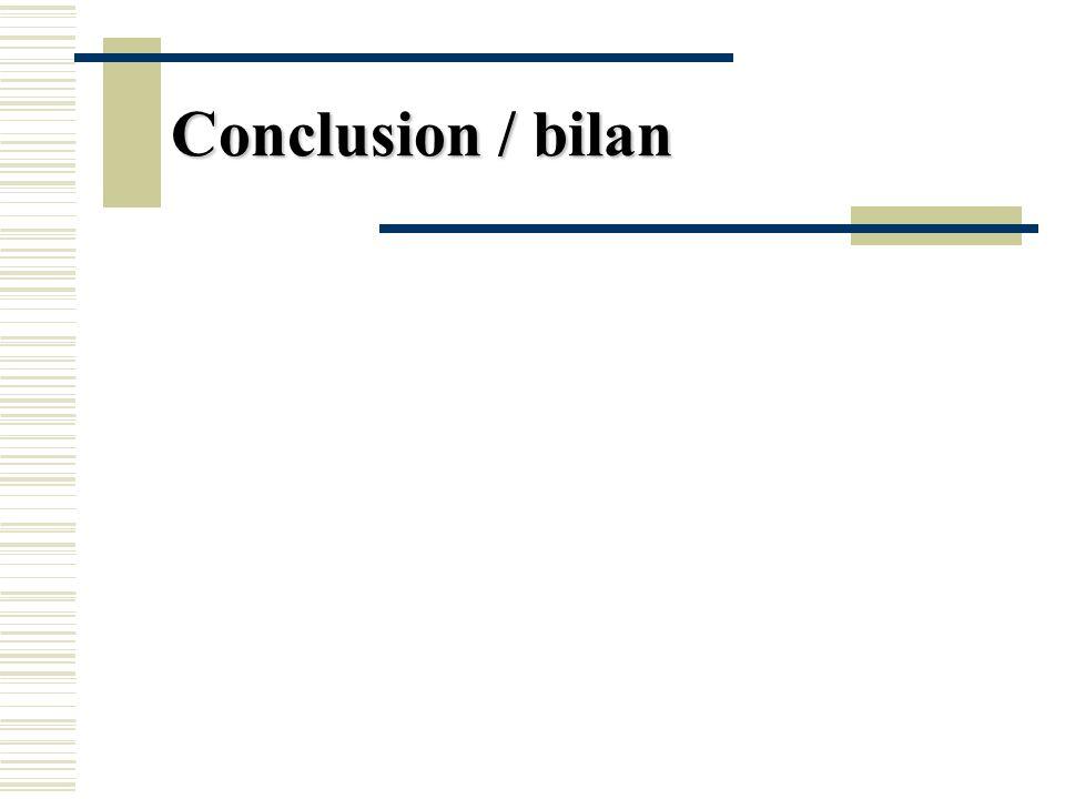 Conclusion / bilan