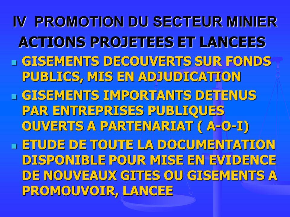 IV PROMOTION DU SECTEUR MINIER ACTIONS PROJETEES ET LANCEES ACTIONS PROJETEES ET LANCEES GISEMENTS DECOUVERTS SUR FONDS PUBLICS, MIS EN ADJUDICATION GISEMENTS DECOUVERTS SUR FONDS PUBLICS, MIS EN ADJUDICATION GISEMENTS IMPORTANTS DETENUS PAR ENTREPRISES PUBLIQUES OUVERTS A PARTENARIAT ( A-O-I) GISEMENTS IMPORTANTS DETENUS PAR ENTREPRISES PUBLIQUES OUVERTS A PARTENARIAT ( A-O-I) ETUDE DE TOUTE LA DOCUMENTATION DISPONIBLE POUR MISE EN EVIDENCE DE NOUVEAUX GITES OU GISEMENTS A PROMOUVOIR, LANCEE ETUDE DE TOUTE LA DOCUMENTATION DISPONIBLE POUR MISE EN EVIDENCE DE NOUVEAUX GITES OU GISEMENTS A PROMOUVOIR, LANCEE