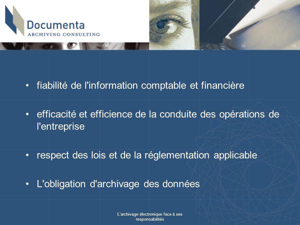Larchivage électronique face à ses responsabilités fiabilité de l information comptable et financière efficacité et efficience de la conduite des opérations de l entreprise respect des lois et de la réglementation applicable L obligation d archivage des données