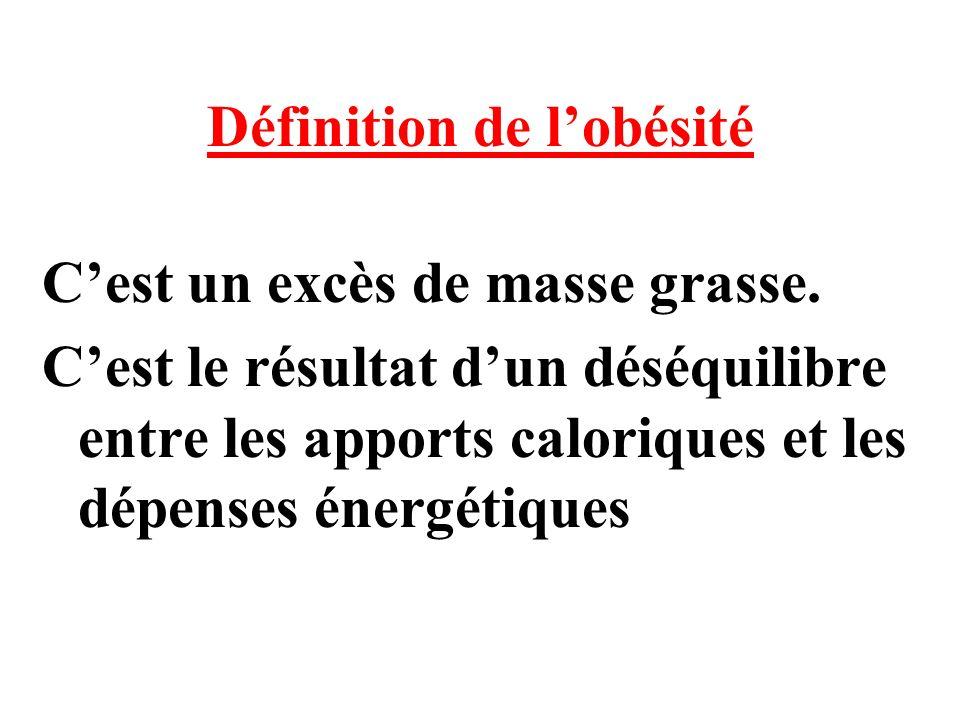 Définition de lobésité Cest un excès de masse grasse. Cest le résultat dun déséquilibre entre les apports caloriques et les dépenses énergétiques