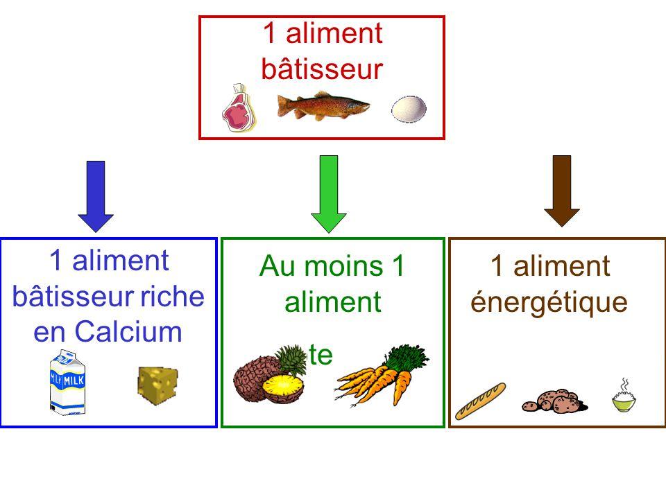 1 aliment bâtisseur 1 aliment bâtisseur riche en Calcium Au moins 1 aliment protecteur 1 aliment énergétique