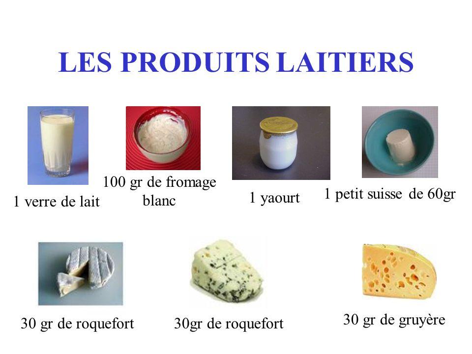 LES PRODUITS LAITIERS 1 verre de lait 1 yaourt 30 gr de roquefort 1 petit suisse de 60gr 30gr de roquefort 30 gr de gruyère 100 gr de fromage blanc