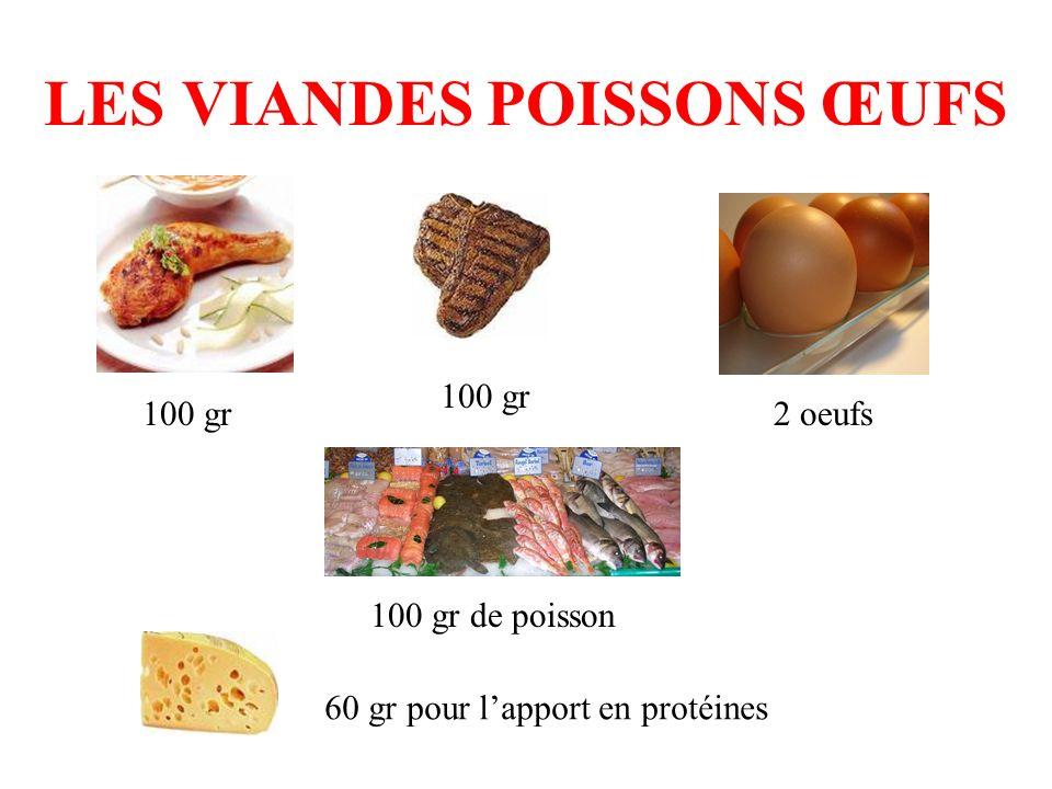 LES VIANDES POISSONS ŒUFS 100 gr 2 oeufs 100 gr de poisson 60 gr pour lapport en protéines