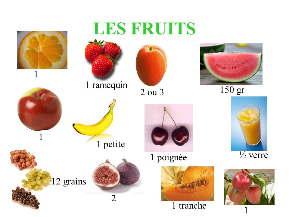 LES FRUITS 1 1 1 ramequin 2 ou 3 1 poignée 1 petite 12 grains 2 150 gr 1 tranche ½ verre 1