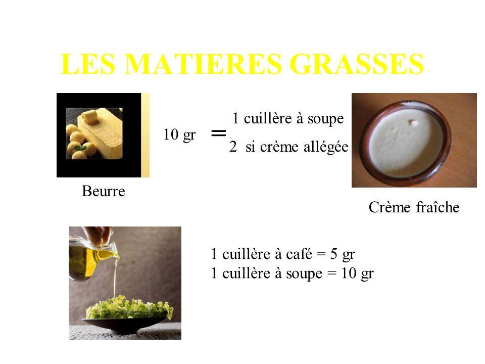 LES MATIERES GRASSES 10 gr Crème fraîche Beurre = 1 cuillère à soupe 2 si crème allégée 1 cuillère à café = 5 gr 1 cuillère à soupe = 10 gr