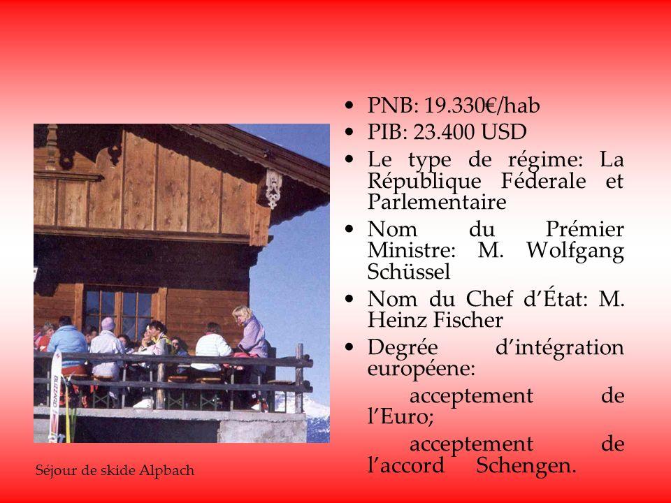 PNB: 19.330/hab PIB: 23.400 USD Le type de régime: La République Féderale et Parlementaire Nom du Prémier Ministre: M.