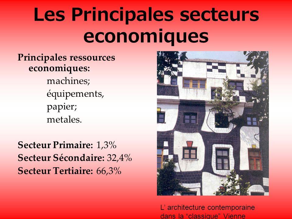 Les Principales secteurs economiques Principales ressources economiques: machines; équipements, papier; metales.