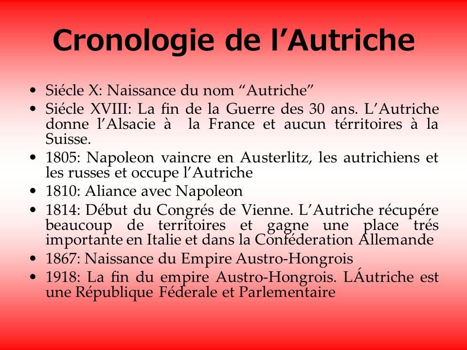 Cronologie de lAutriche Siécle X: Naissance du nom Autriche Siécle XVIII: La fin de la Guerre des 30 ans.