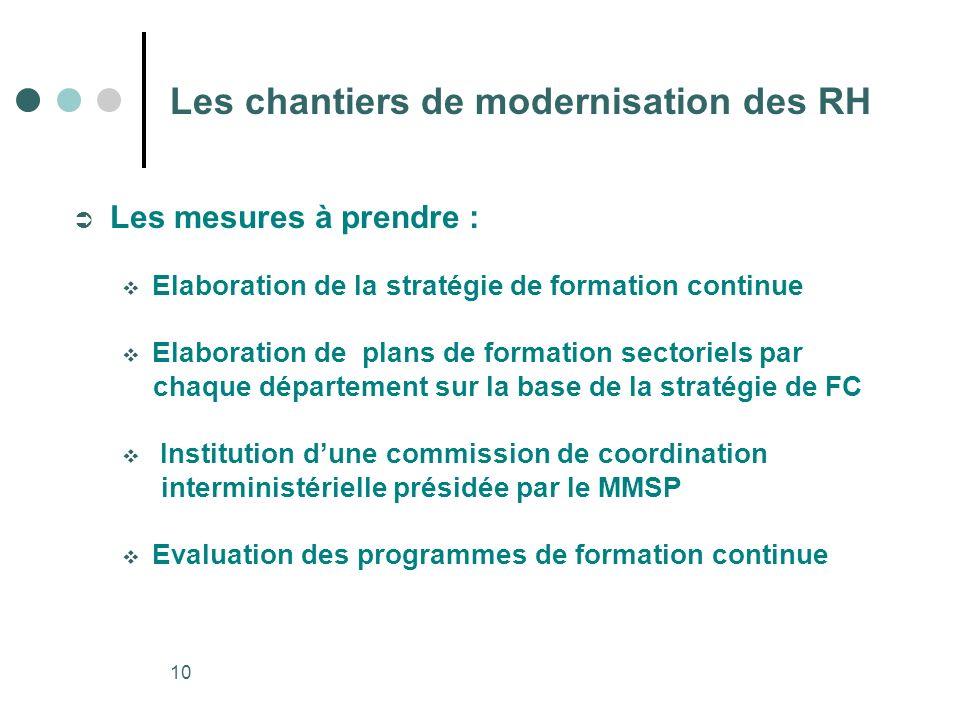 10 Les chantiers de modernisation des RH Les mesures à prendre : Elaboration de la stratégie de formation continue Elaboration de plans de formation s