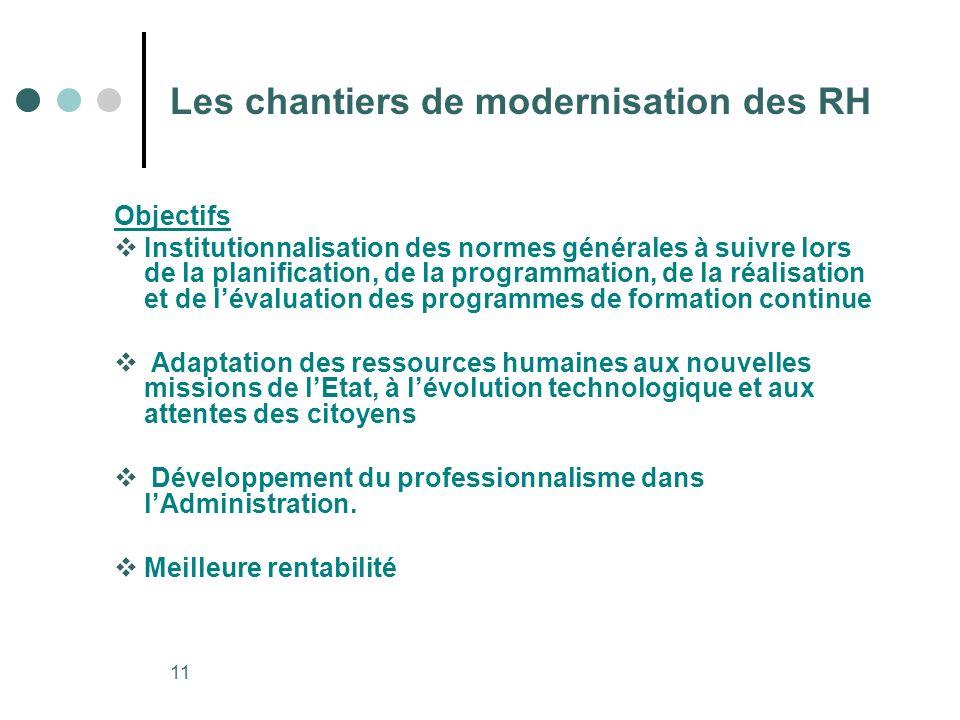 11 Les chantiers de modernisation des RH Objectifs Institutionnalisation des normes générales à suivre lors de la planification, de la programmation,