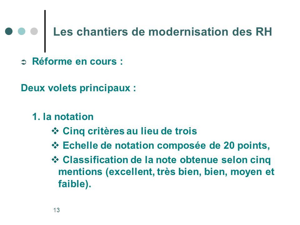 13 Les chantiers de modernisation des RH Réforme en cours : Deux volets principaux : 1. la notation Cinq critères au lieu de trois Echelle de notation