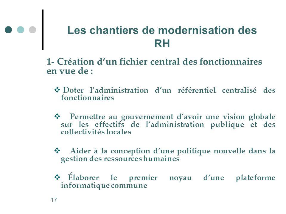 17 Les chantiers de modernisation des RH 1- Création dun fichier central des fonctionnaires en vue de : Doter ladministration dun référentiel centrali