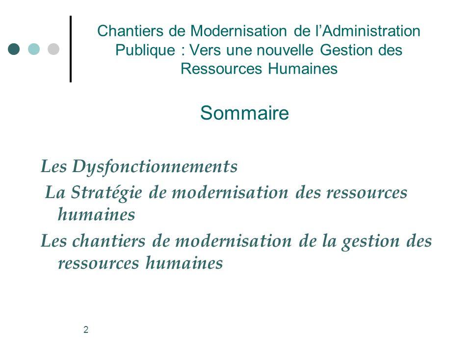 2 Chantiers de Modernisation de lAdministration Publique : Vers une nouvelle Gestion des Ressources Humaines Sommaire Les Dysfonctionnements La Straté