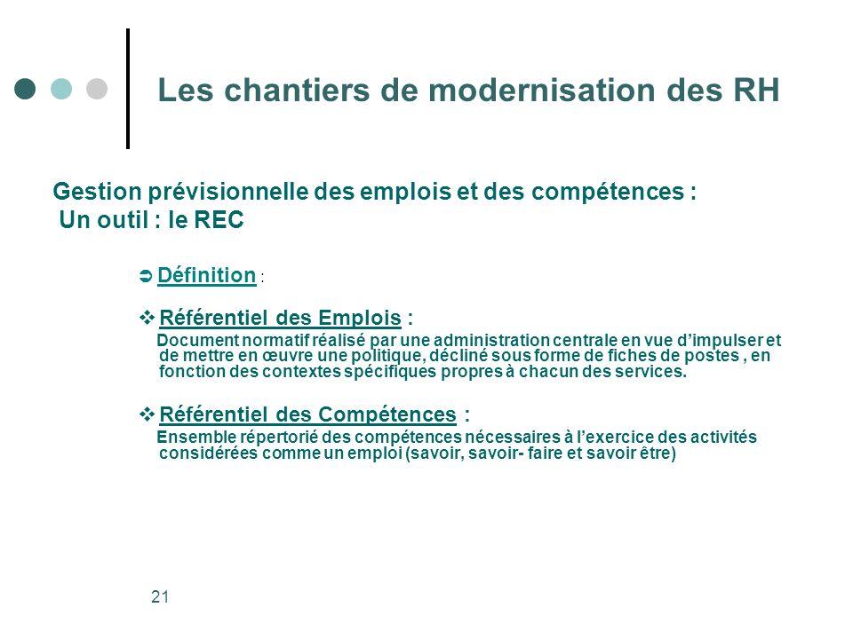 21 Les chantiers de modernisation des RH Gestion prévisionnelle des emplois et des compétences : Un outil : le REC Définition : Référentiel des Emploi