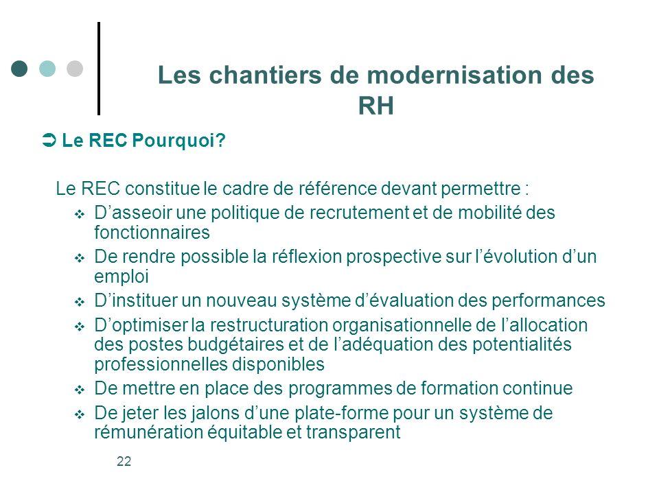 22 Les chantiers de modernisation des RH Le REC Pourquoi? Le REC constitue le cadre de référence devant permettre : Dasseoir une politique de recrutem