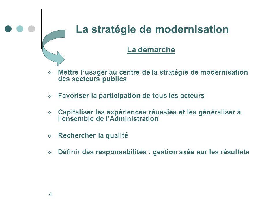 4 La stratégie de modernisation La démarche Mettre lusager au centre de la stratégie de modernisation des secteurs publics Favoriser la participation