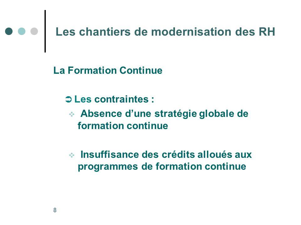 8 Les chantiers de modernisation des RH La Formation Continue Les contraintes : Absence dune stratégie globale de formation continue Insuffisance des