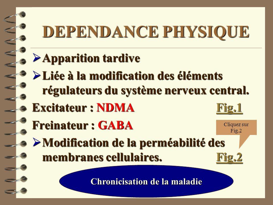 DEPENDANCE PHYSIQUE Apparition tardive Apparition tardive Liée à la modification des éléments régulateurs du système nerveux central.