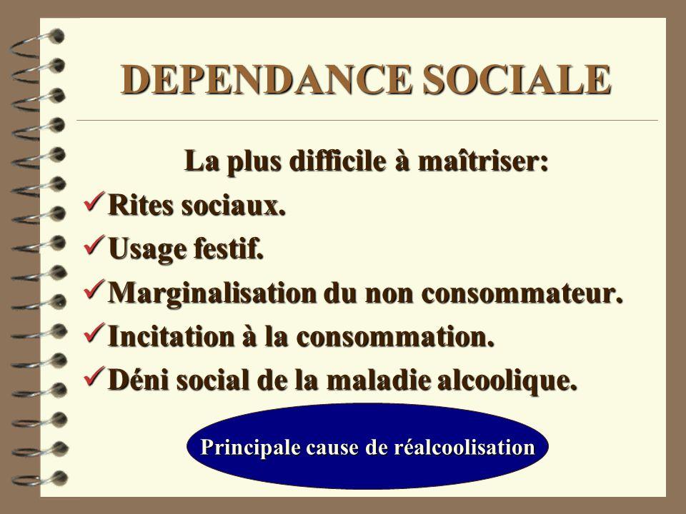 DEPENDANCE SOCIALE La plus difficile à maîtriser: Rites sociaux. Rites sociaux. Usage festif. Usage festif. Marginalisation du non consommateur. Margi