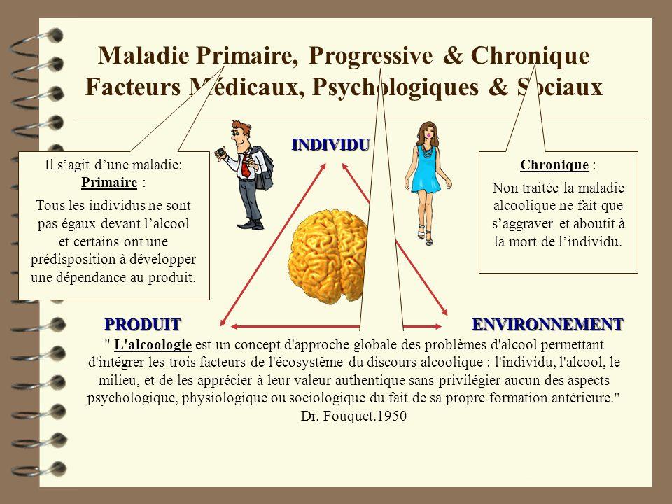 Maladie Primaire, Progressive & Chronique Facteurs Médicaux, Psychologiques & Sociaux INDIVIDU PRODUITENVIRONNEMENT Il sagit dune maladie: Primaire :