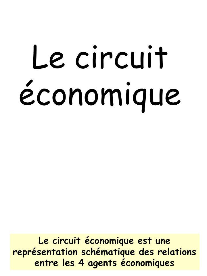 Le circuit économique est une représentation schématique des relations entre les 4 agents économiques Le circuit économique