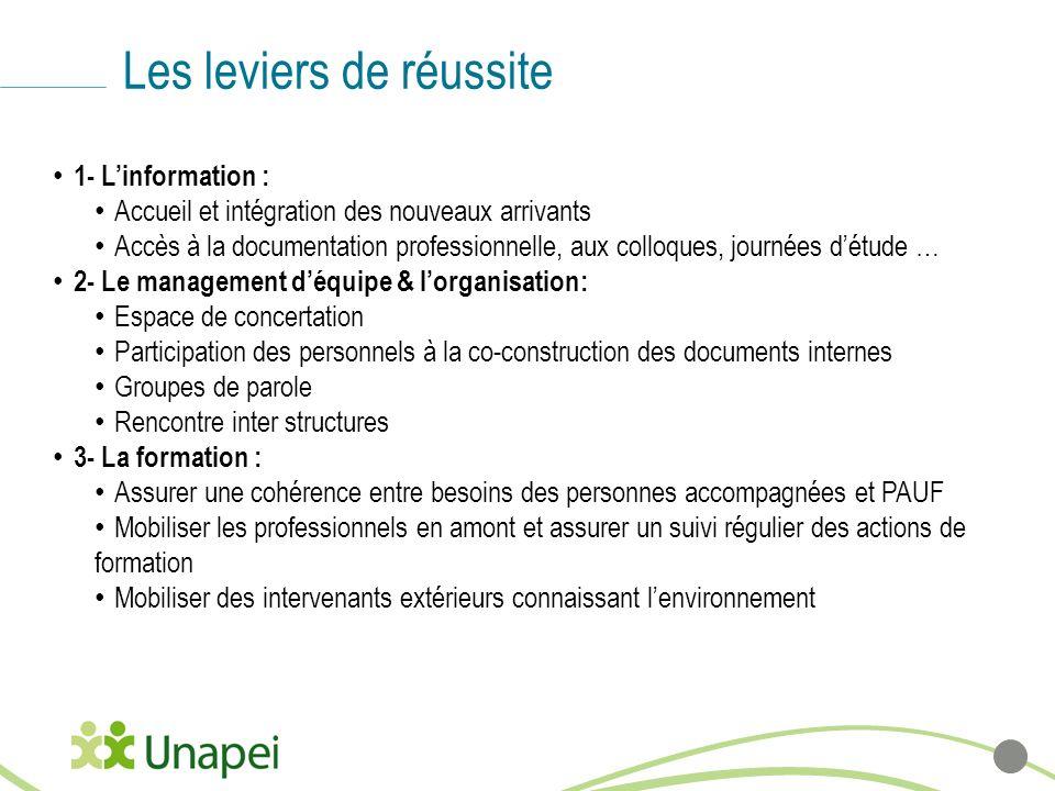 La RBPP sur ladaptation à lemploi : nos points de vigilance 6