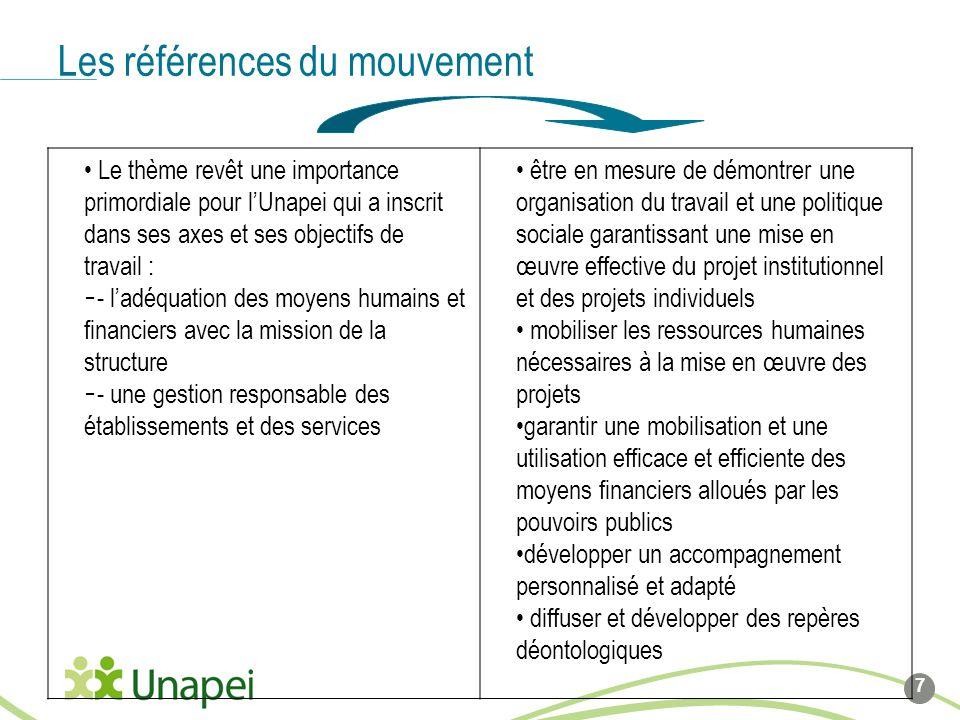 Les références du mouvement 7 Le thème revêt une importance primordiale pour lUnapei qui a inscrit dans ses axes et ses objectifs de travail : - - lad