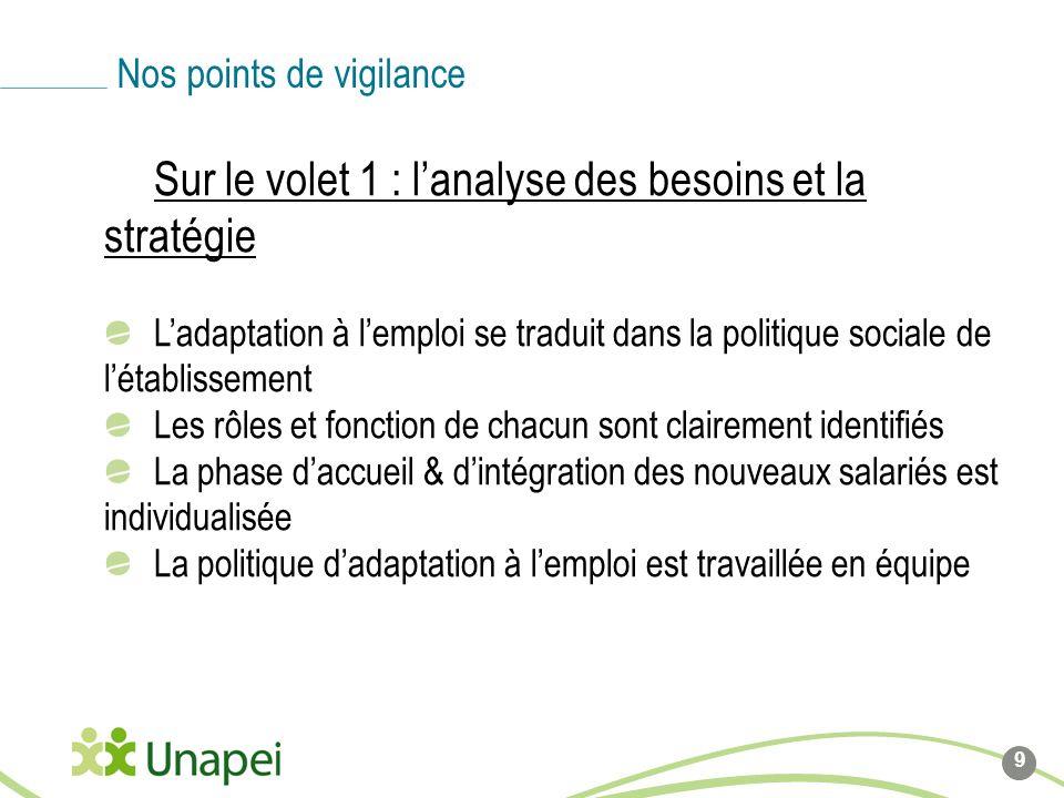 Sur le volet 1 : lanalyse des besoins et la stratégie Ladaptation à lemploi se traduit dans la politique sociale de létablissement Les rôles et foncti