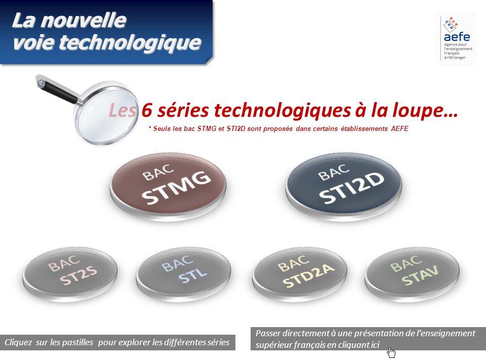 La nouvelle voie technologique Les 6 séries technologiques à la loupe… Cliquez sur les pastilles pour explorer les différentes séries * Seuls les bac